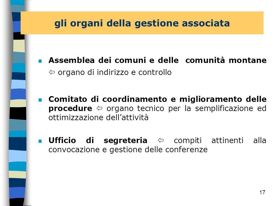 gli organi della gestione associata