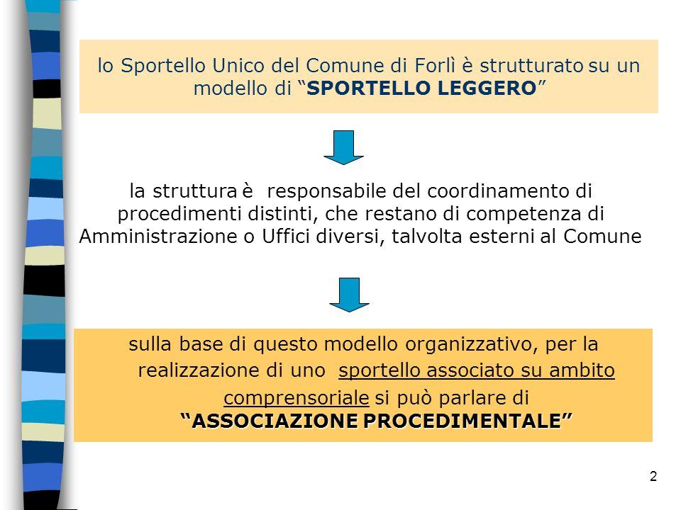 lo Sportello Unico del Comune di Forlì è strutturato su un modello di SPORTELLO LEGGERO