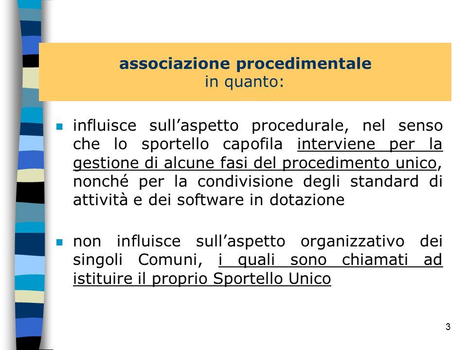 associazione procedimentale in quanto: