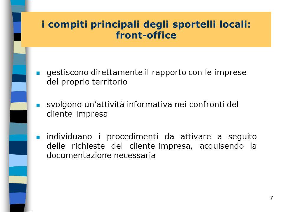 i compiti principali degli sportelli locali: front-office
