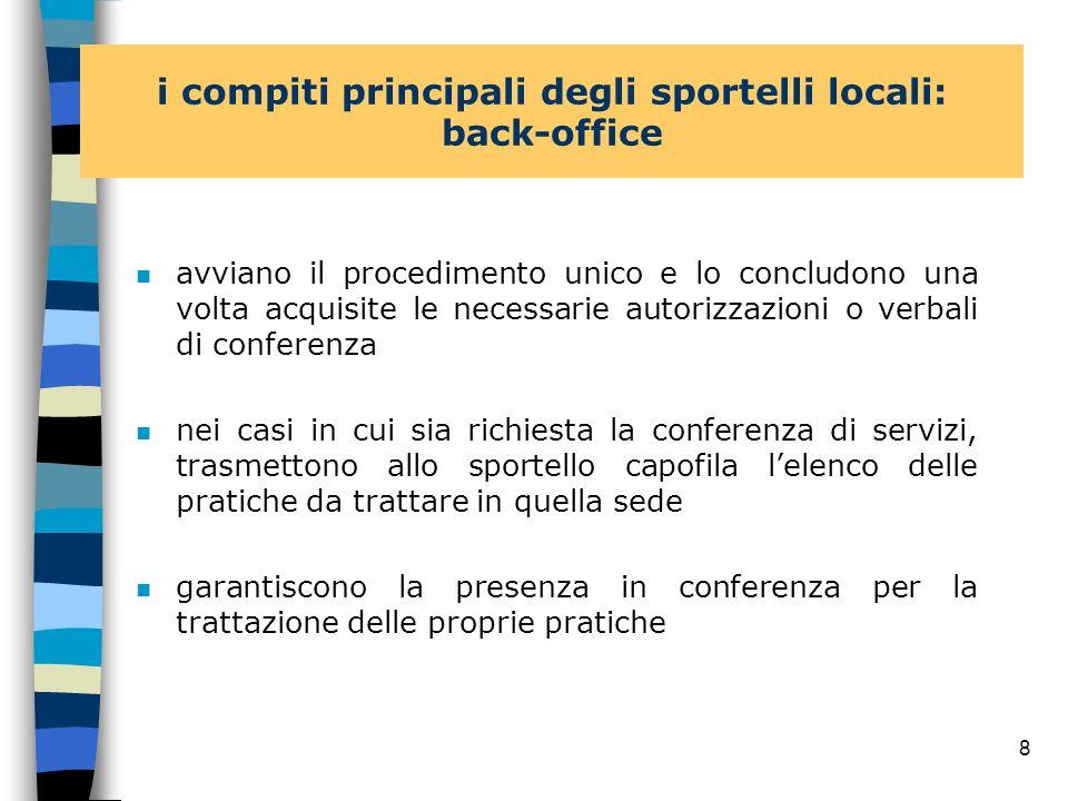 i compiti principali degli sportelli locali: back-office