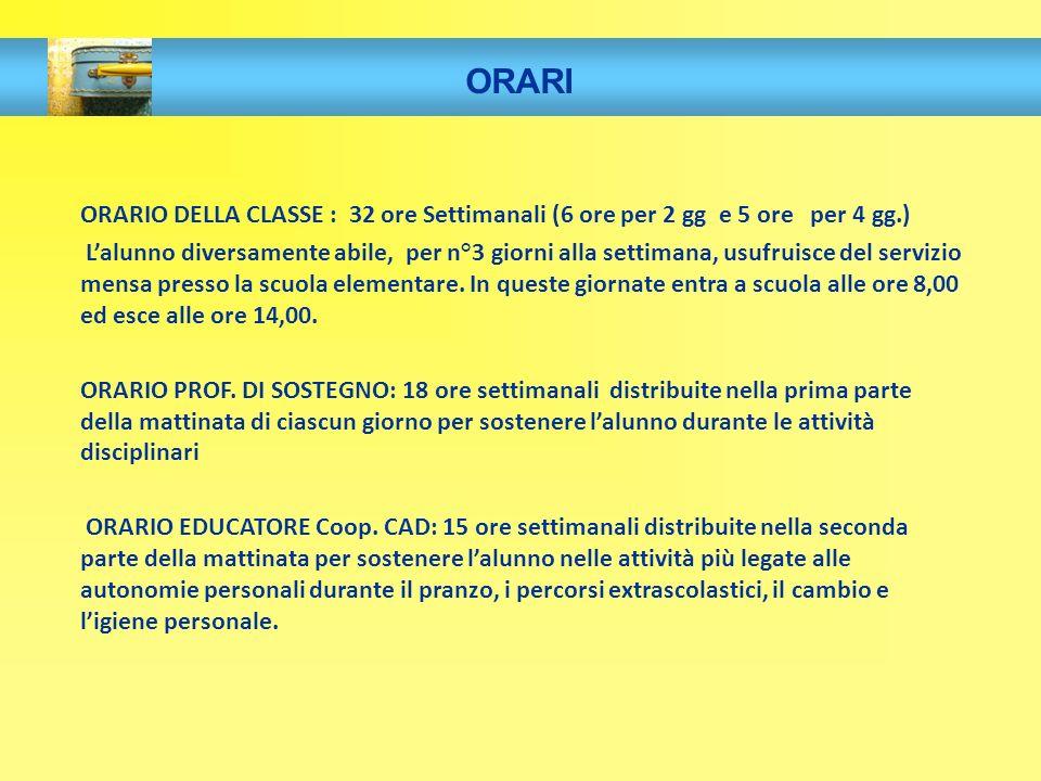ORARI ORARIO DELLA CLASSE : 32 ore Settimanali (6 ore per 2 gg e 5 ore per 4 gg.)