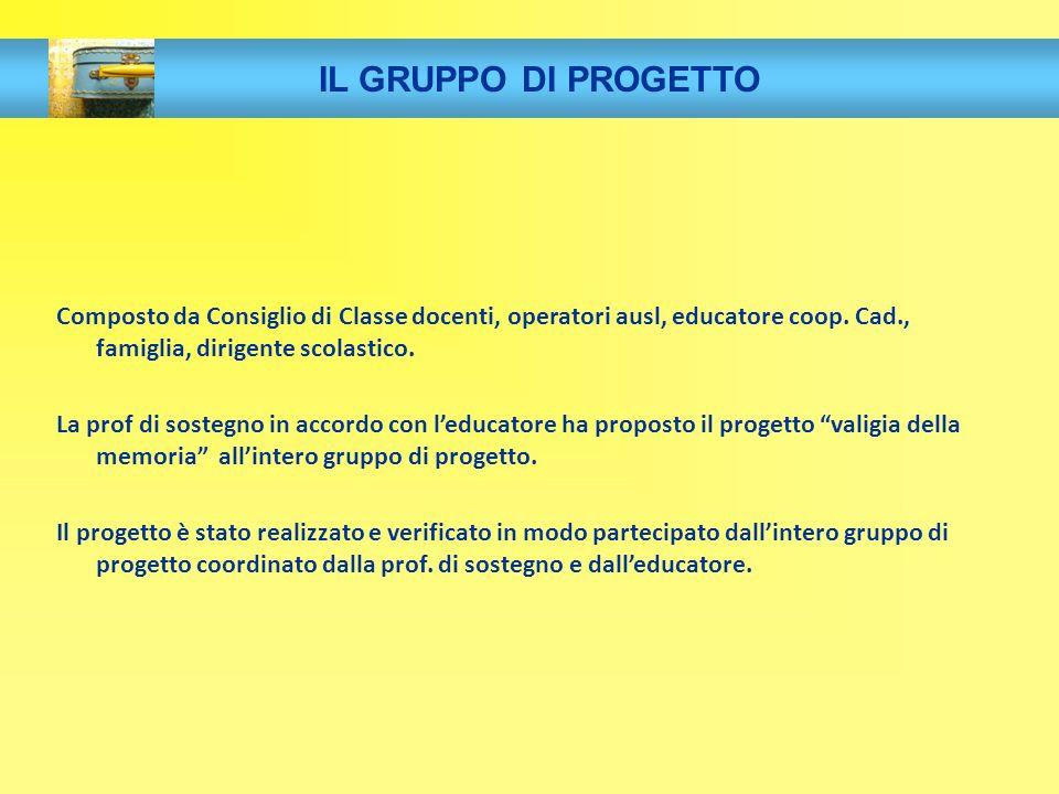IL GRUPPO DI PROGETTO Composto da Consiglio di Classe docenti, operatori ausl, educatore coop. Cad., famiglia, dirigente scolastico.
