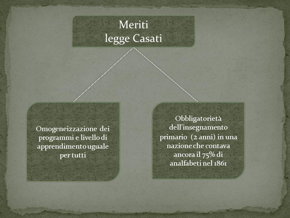 Meriti legge Casati. Omogeneizzazione dei programmi e livello di apprendimento uguale per tutti.