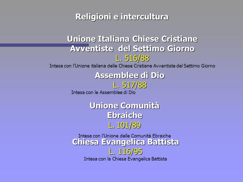 Religioni e intercultura