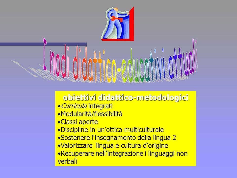 obiettivi didattico-metodologici