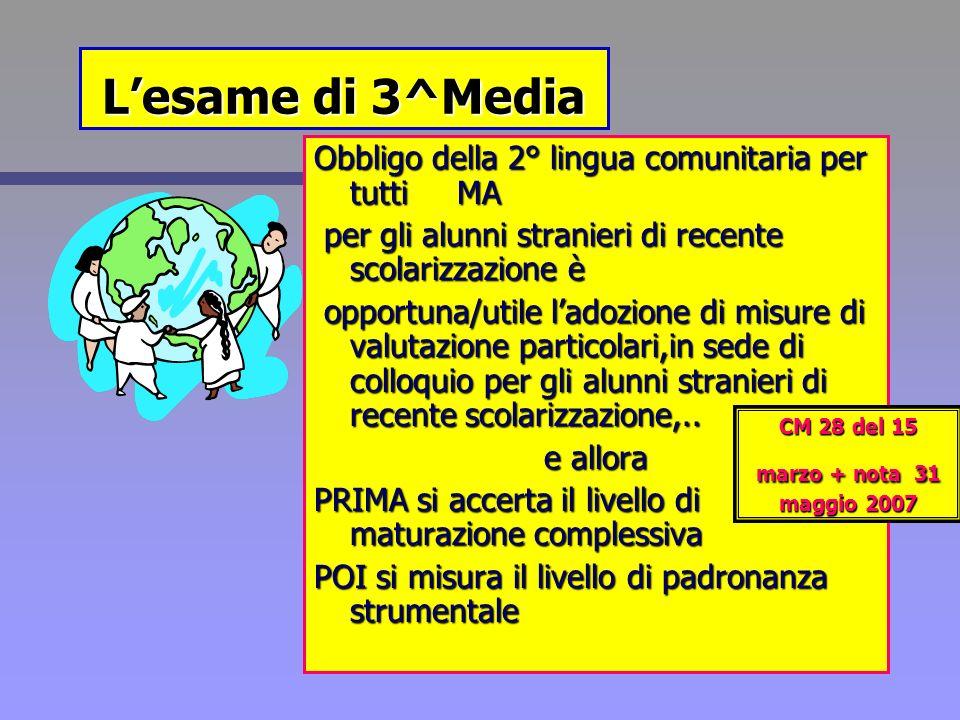 CM 28 del 15 marzo + nota 31 maggio 2007