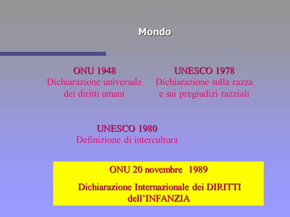 Dichiarazione universale dei diritti umani UNESCO 1978