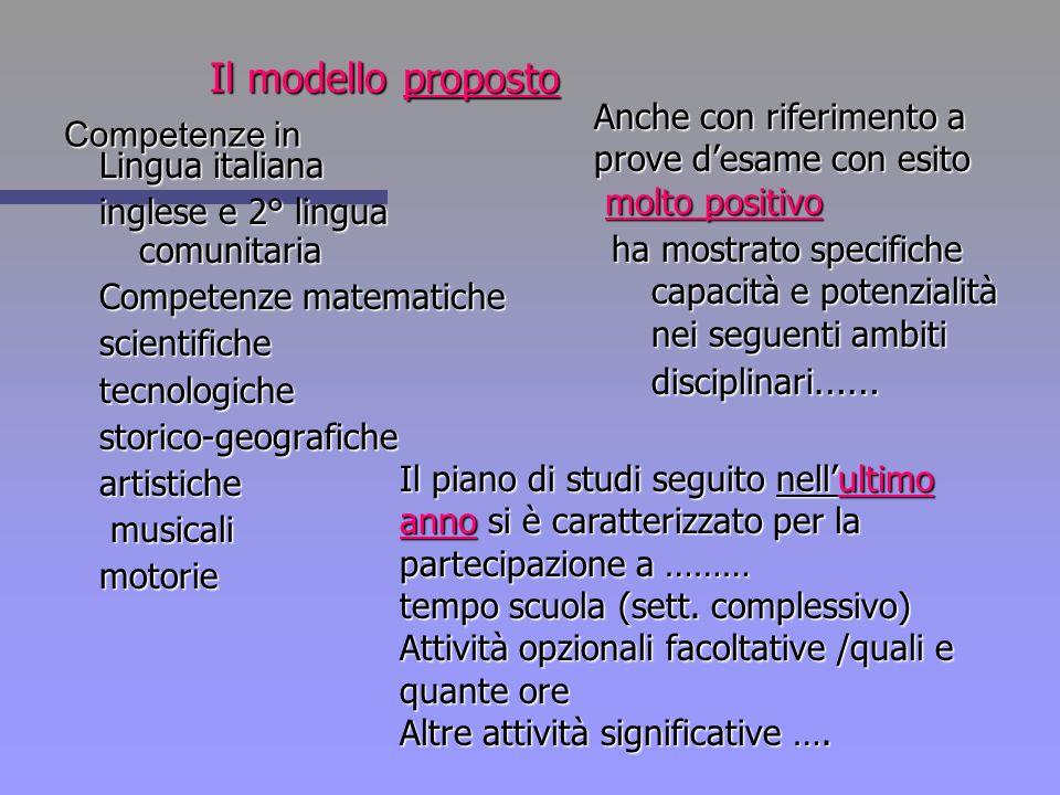 Il modello proposto Anche con riferimento a Competenze in