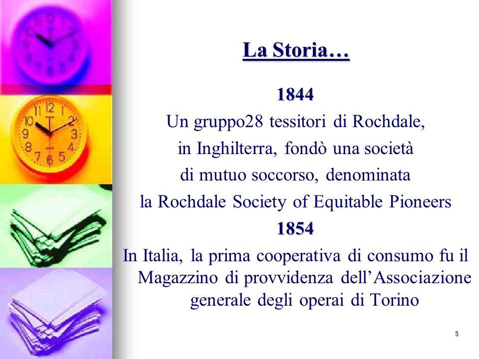 La Storia… 1844 Un gruppo28 tessitori di Rochdale,