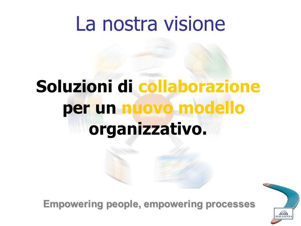 La nostra visione Soluzioni di collaborazione per un nuovo modello