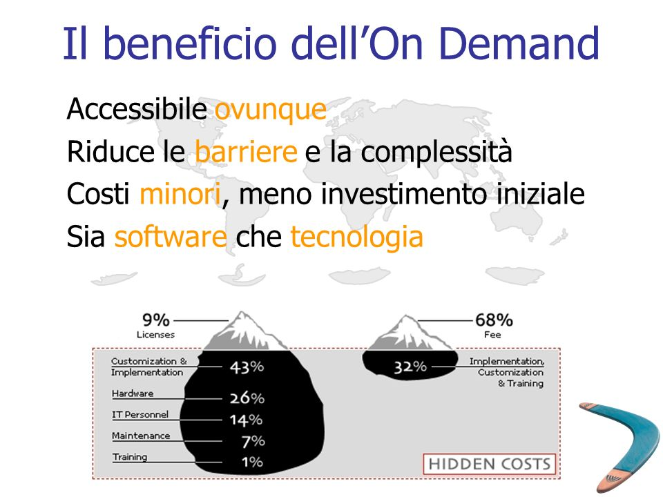 Il beneficio dell'On Demand