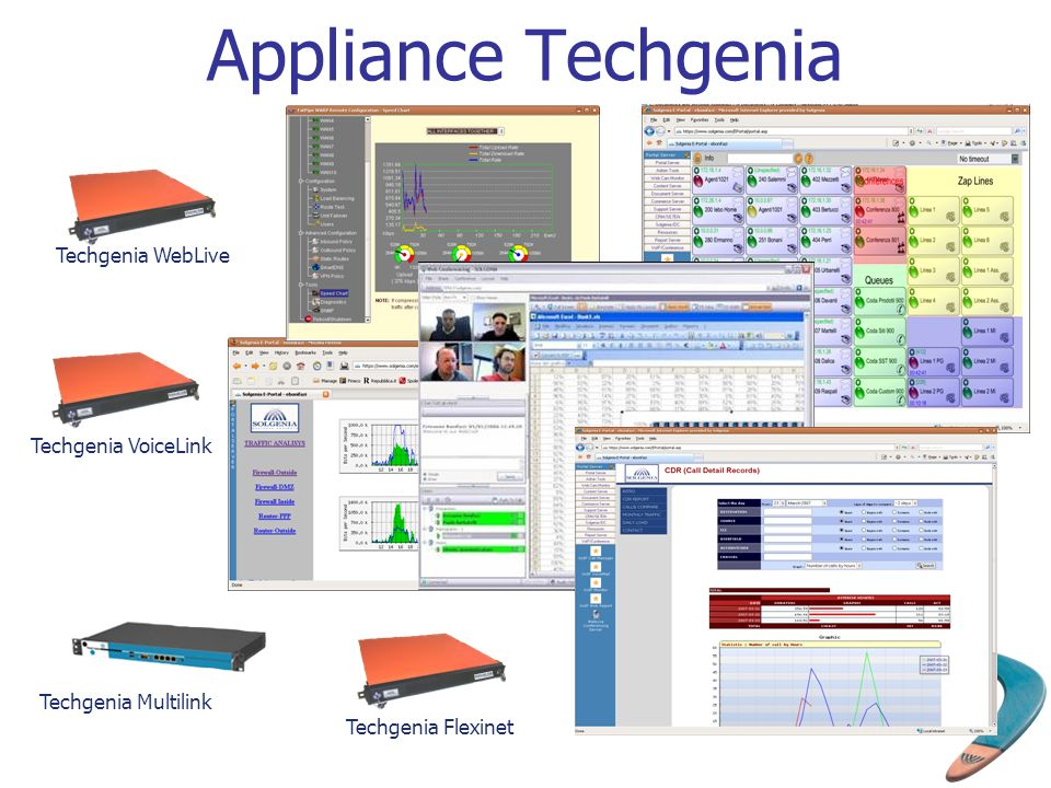 Appliance Techgenia Techgenia WebLive Techgenia VoiceLink