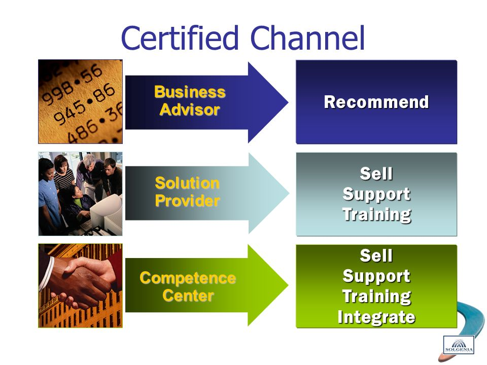 Certified Channel Recommend Sell Support Training Sell Support