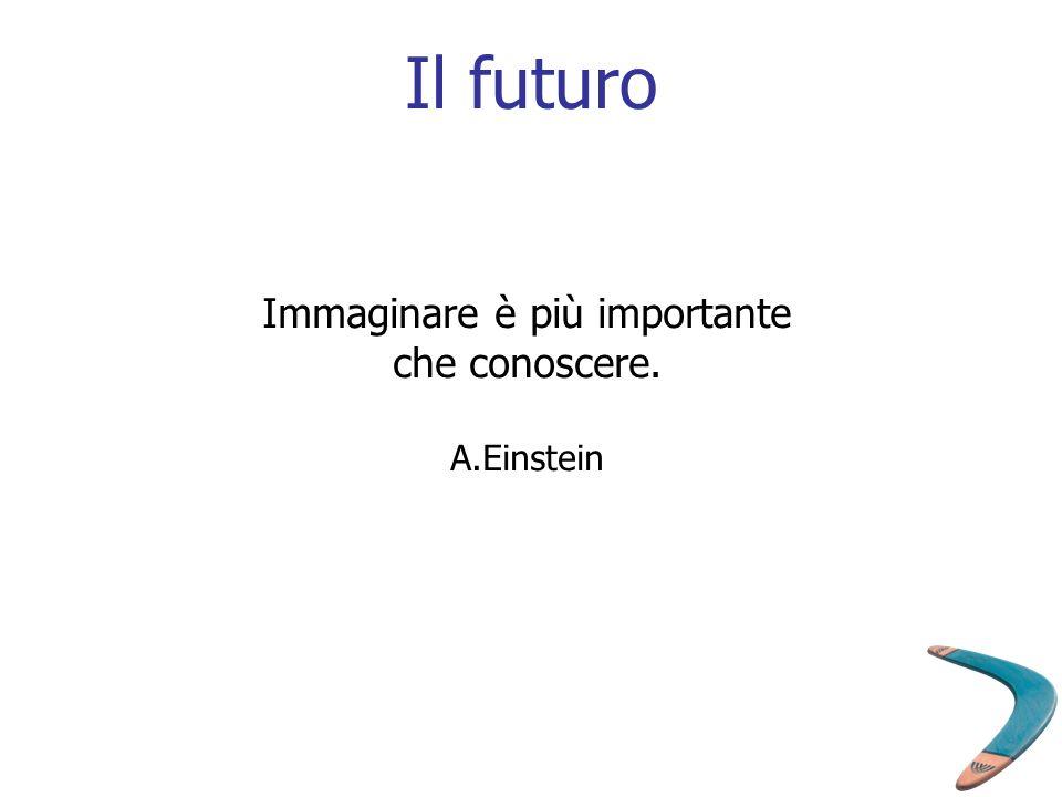 Immaginare è più importante che conoscere.