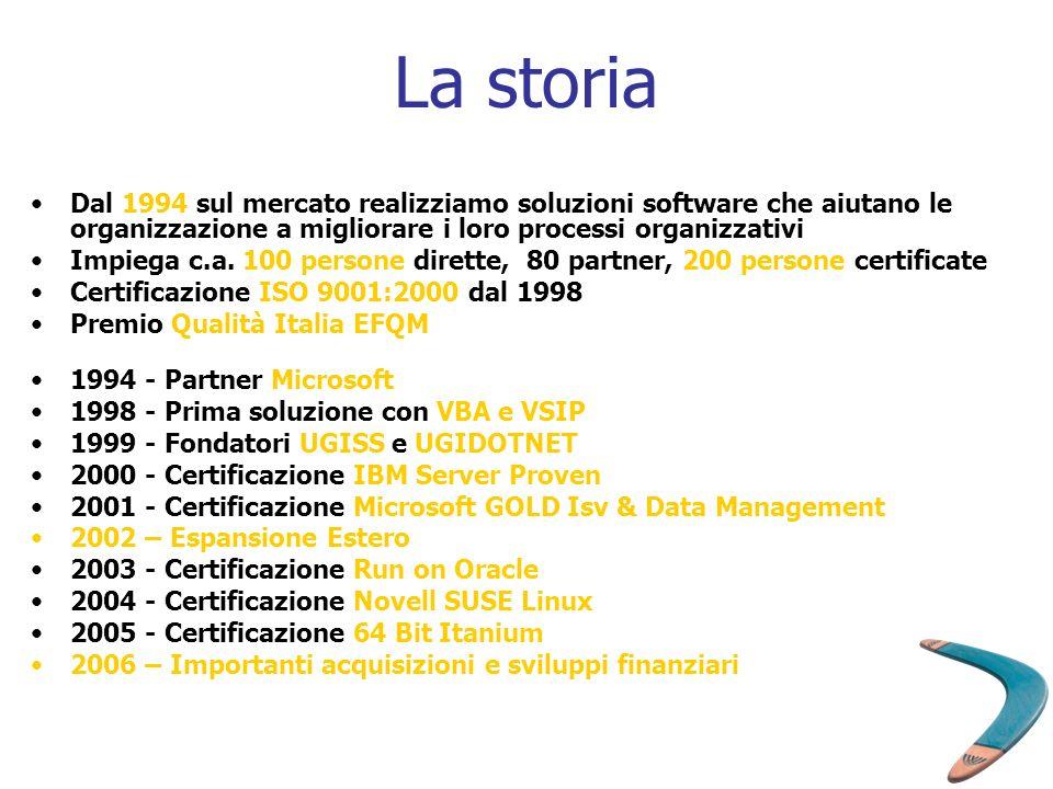 La storia Dal 1994 sul mercato realizziamo soluzioni software che aiutano le organizzazione a migliorare i loro processi organizzativi.
