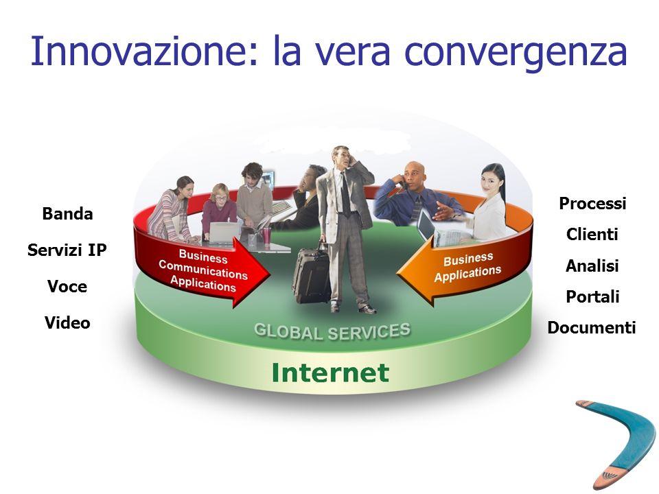 Innovazione: la vera convergenza
