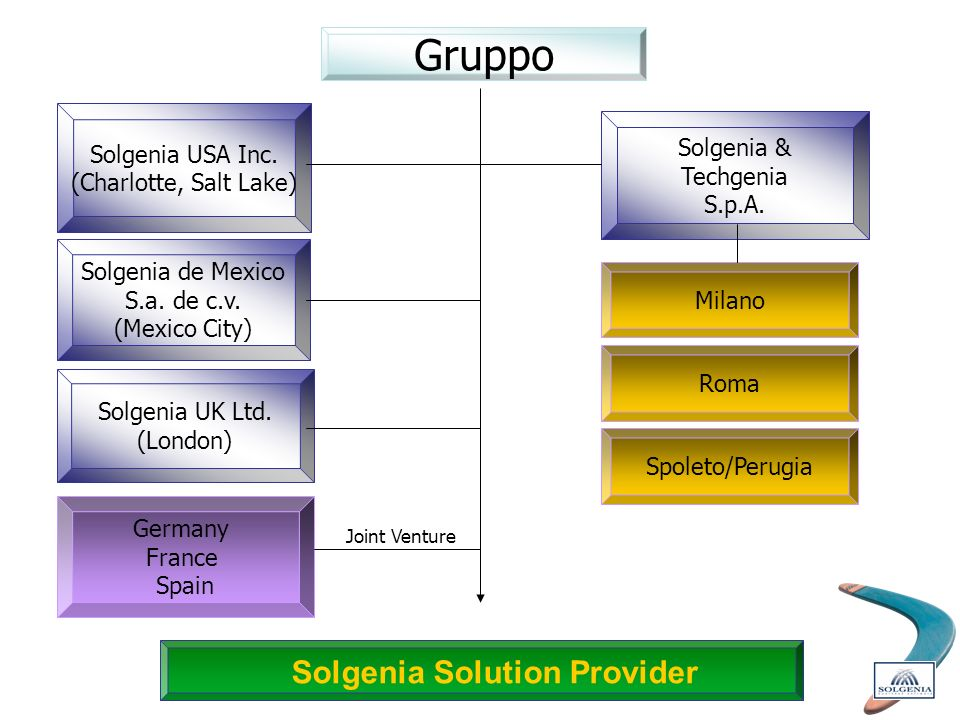 Solgenia Solution Provider