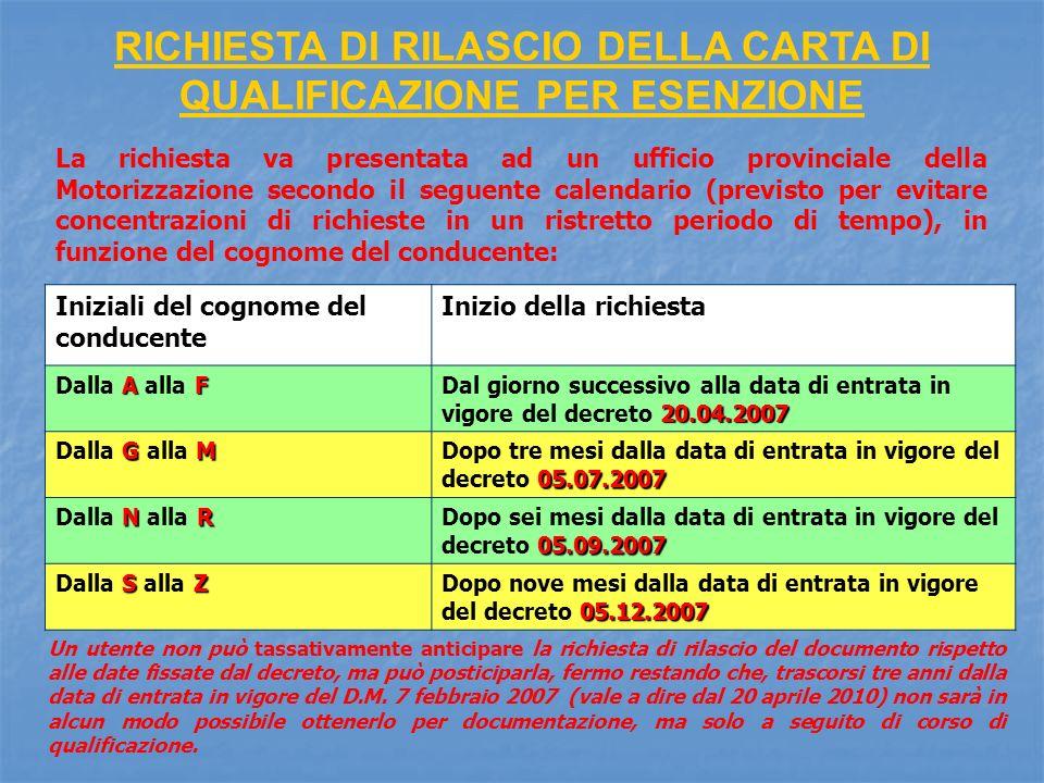 RICHIESTA DI RILASCIO DELLA CARTA DI QUALIFICAZIONE PER ESENZIONE