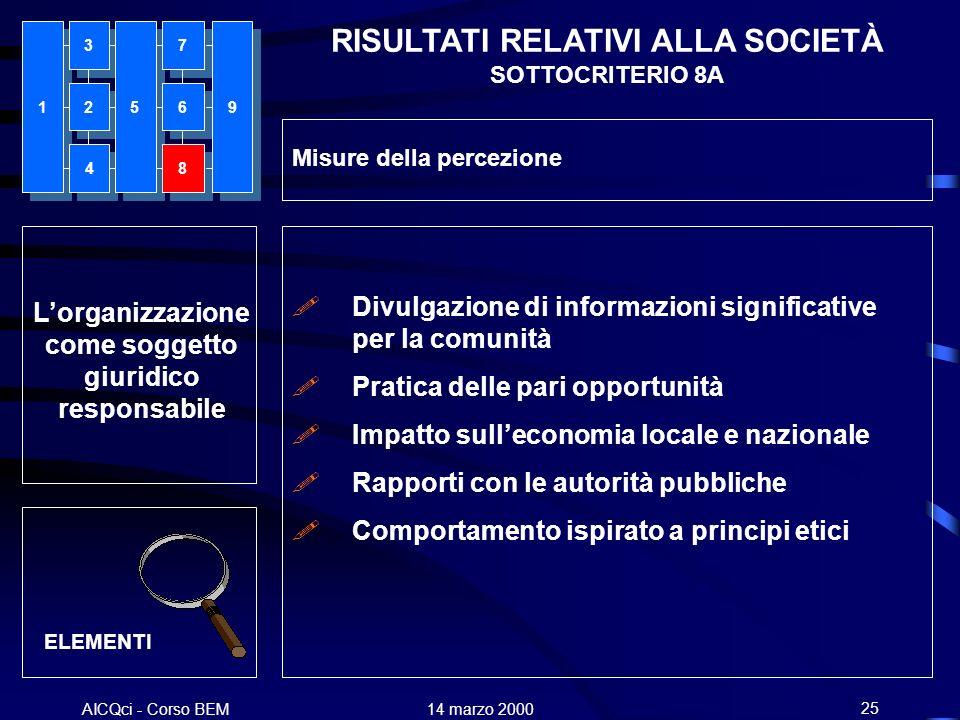 RISULTATI RELATIVI ALLA SOCIETÀ SOTTOCRITERIO 8A