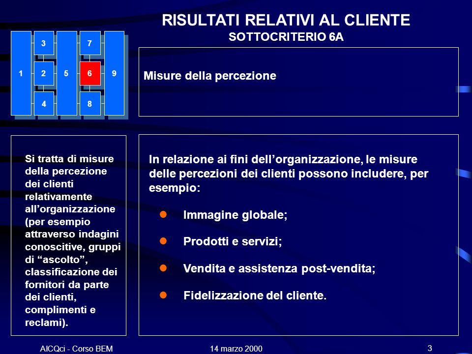 RISULTATI RELATIVI AL CLIENTE SOTTOCRITERIO 6A