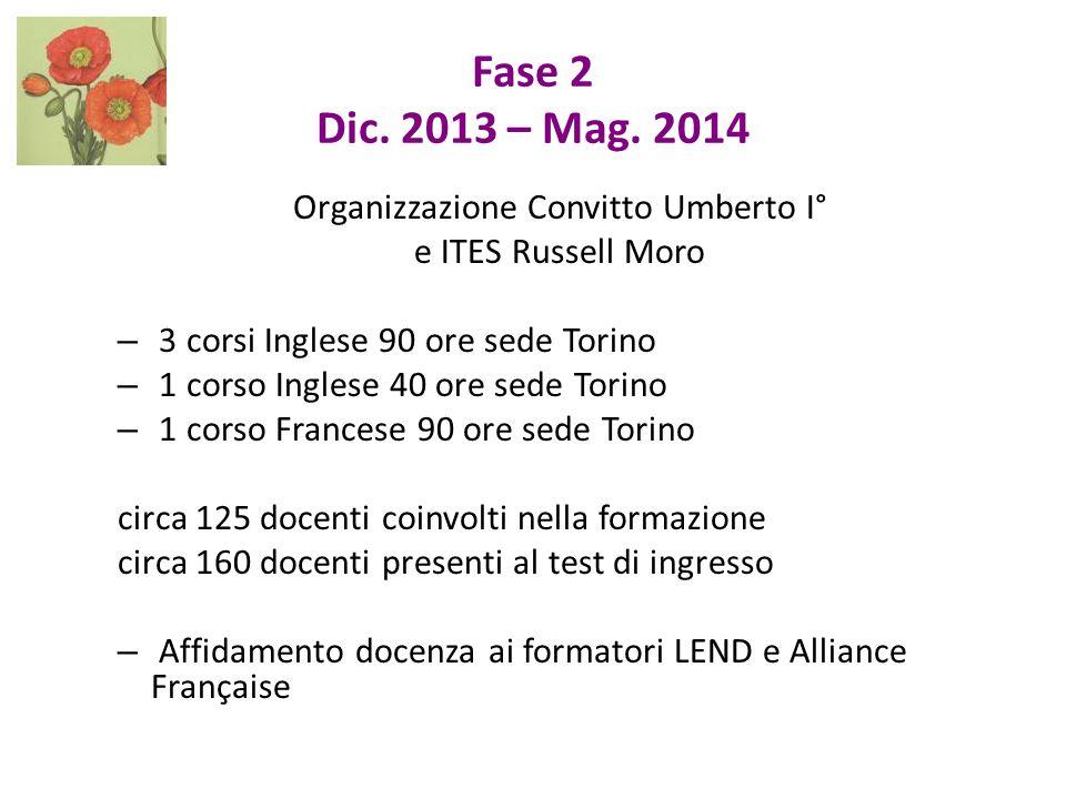 Organizzazione Convitto Umberto I°