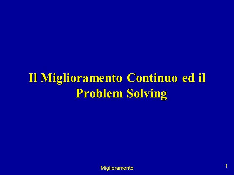 Il Miglioramento Continuo ed il Problem Solving