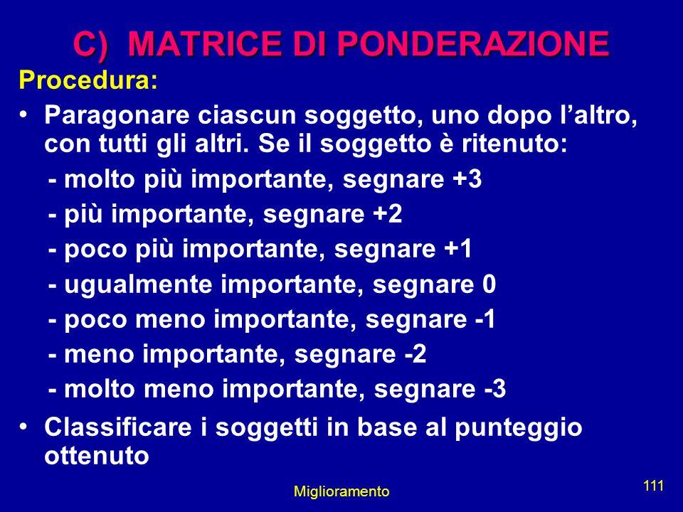 C) MATRICE DI PONDERAZIONE
