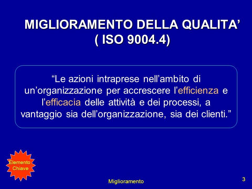 MIGLIORAMENTO DELLA QUALITA' ( ISO 9004.4)