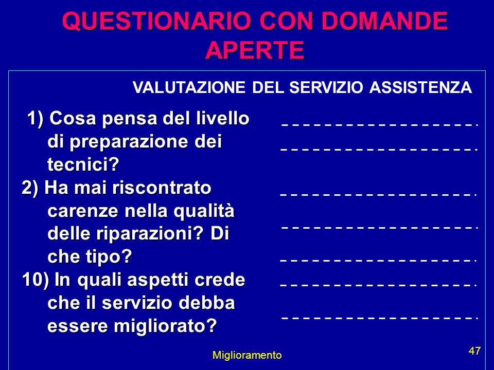 QUESTIONARIO CON DOMANDE APERTE