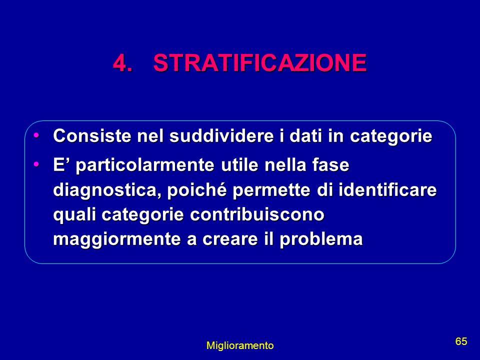 4. STRATIFICAZIONE Consiste nel suddividere i dati in categorie