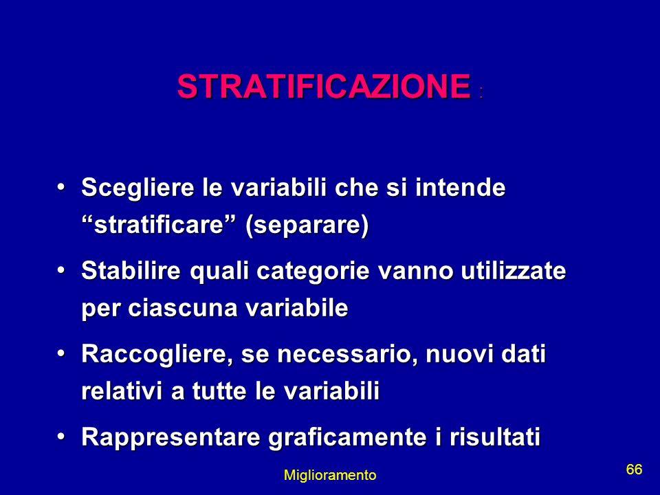 STRATIFICAZIONE : Scegliere le variabili che si intende stratificare (separare) Stabilire quali categorie vanno utilizzate per ciascuna variabile.