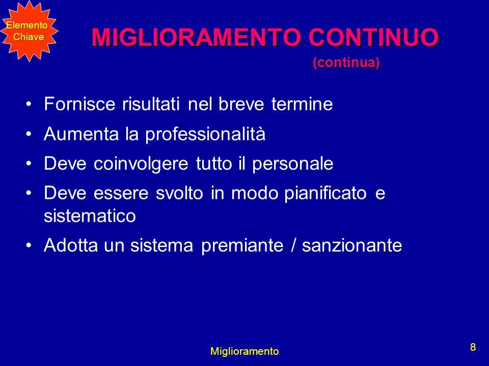 MIGLIORAMENTO CONTINUO (continua)