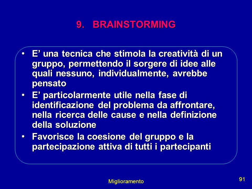 9. BRAINSTORMING