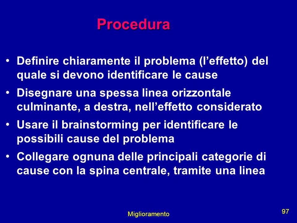Procedura Definire chiaramente il problema (l'effetto) del quale si devono identificare le cause.