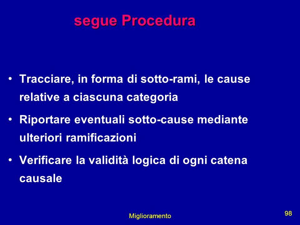 segue Procedura Tracciare, in forma di sotto-rami, le cause relative a ciascuna categoria.