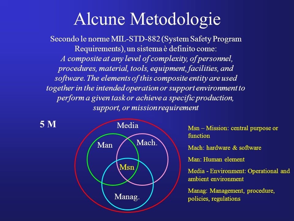 Alcune Metodologie Secondo le norme MIL-STD-882 (System Safety Program Requirements), un sistema è definito come: