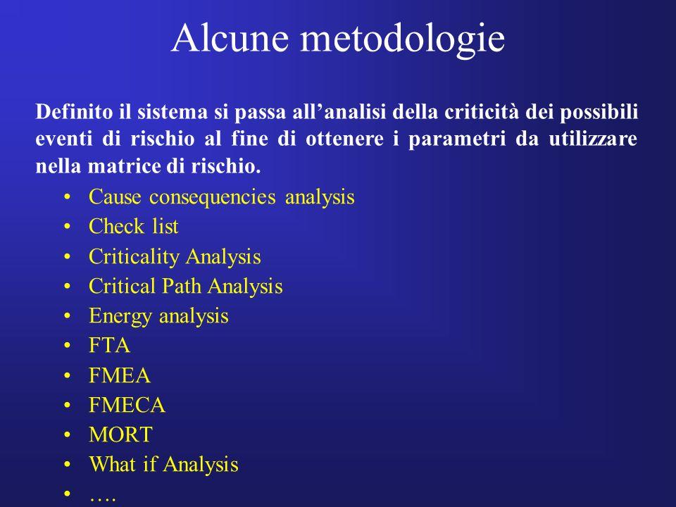 Alcune metodologie