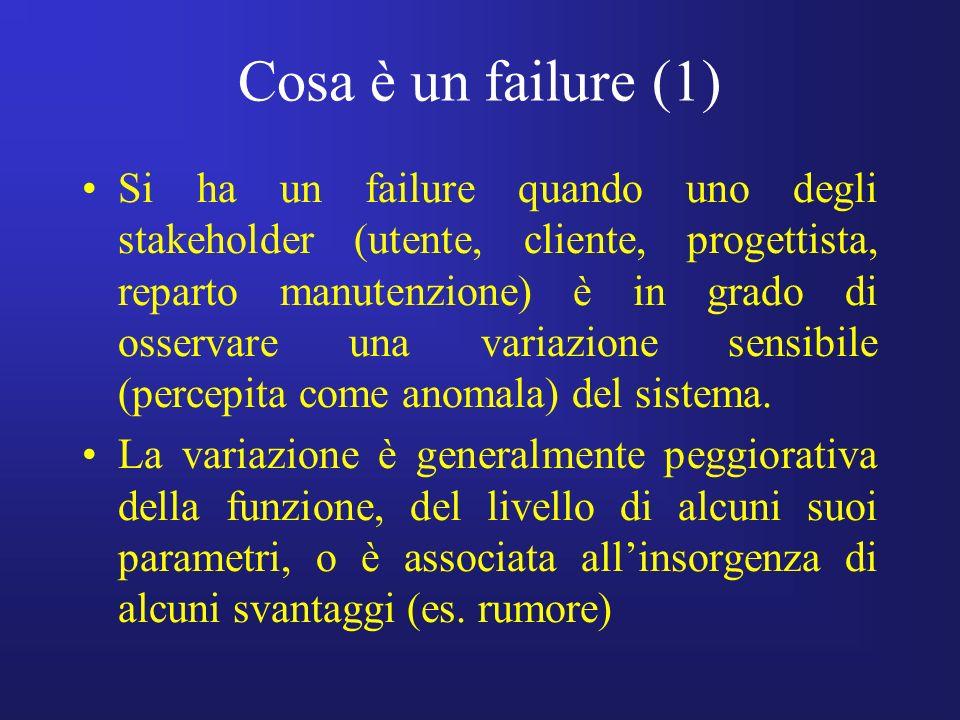 Cosa è un failure (1)