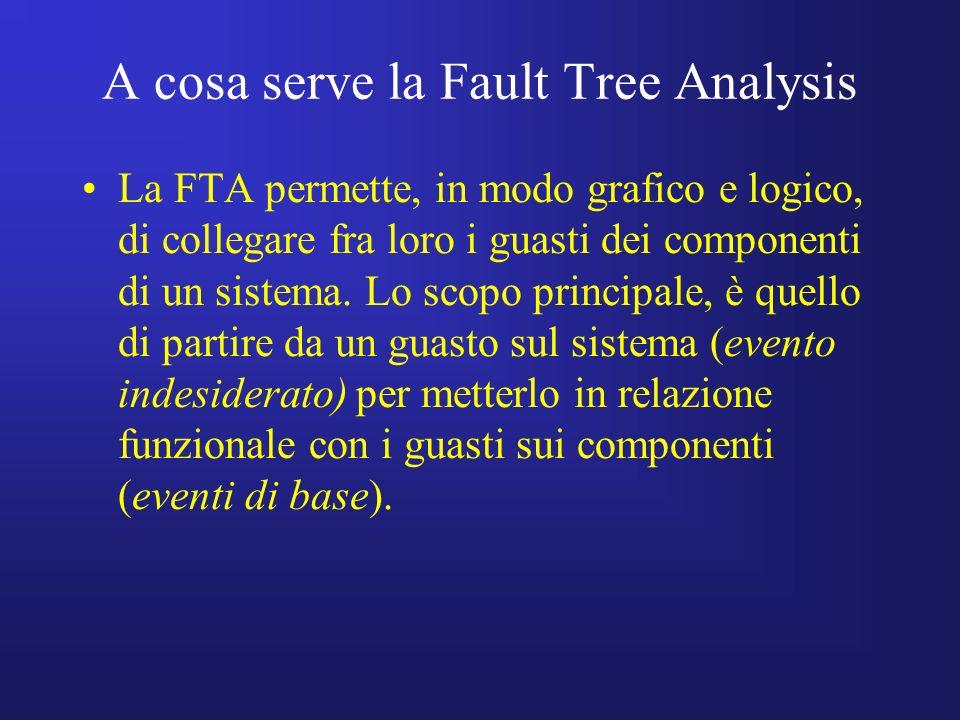 A cosa serve la Fault Tree Analysis