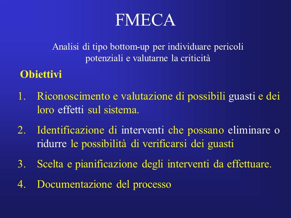FMECA Analisi di tipo bottom-up per individuare pericoli potenziali e valutarne la criticità. Obiettivi.