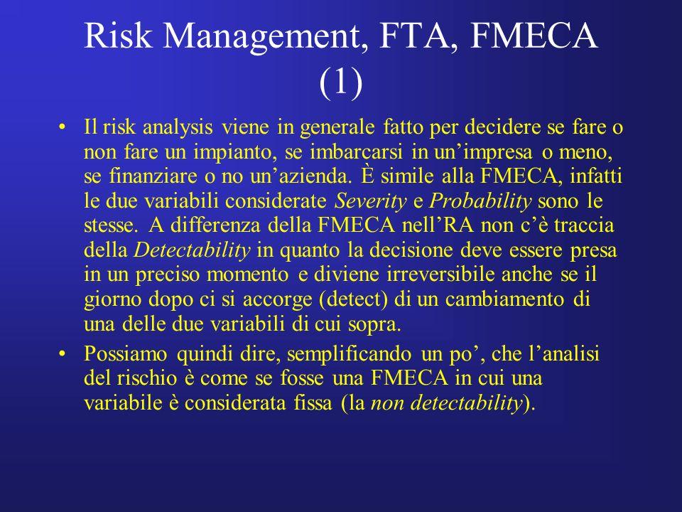 Risk Management, FTA, FMECA (1)