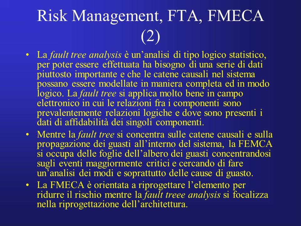 Risk Management, FTA, FMECA (2)