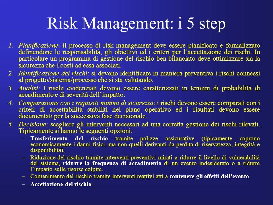 Risk Management: i 5 step