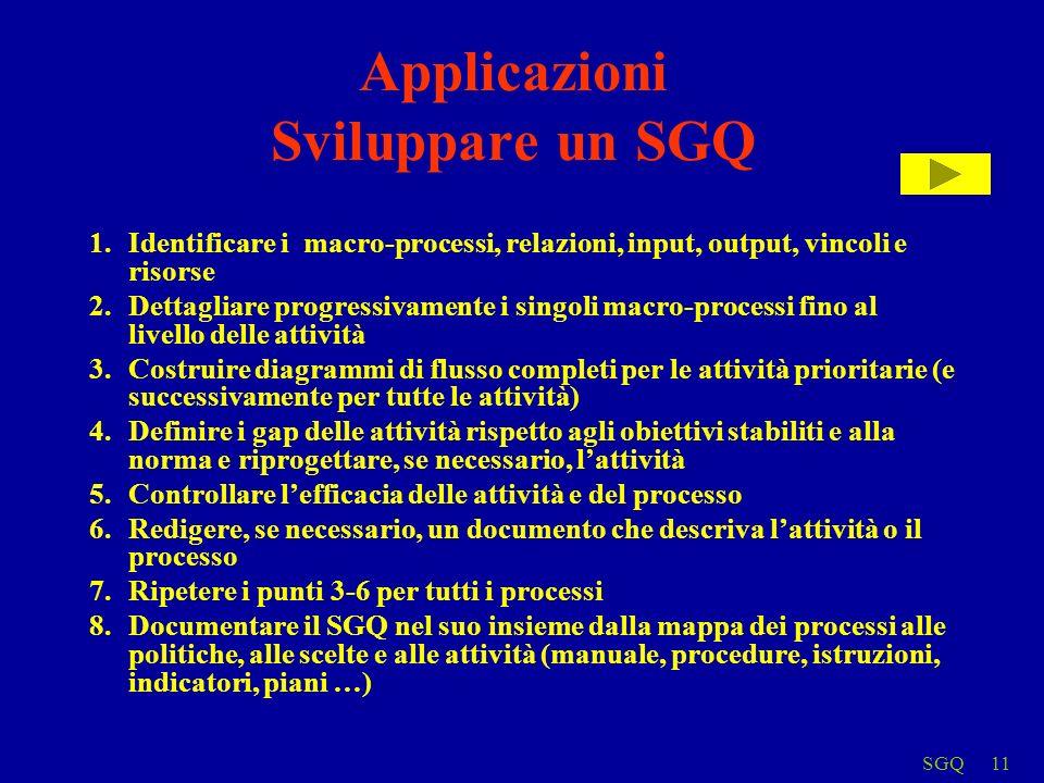 Applicazioni Sviluppare un SGQ