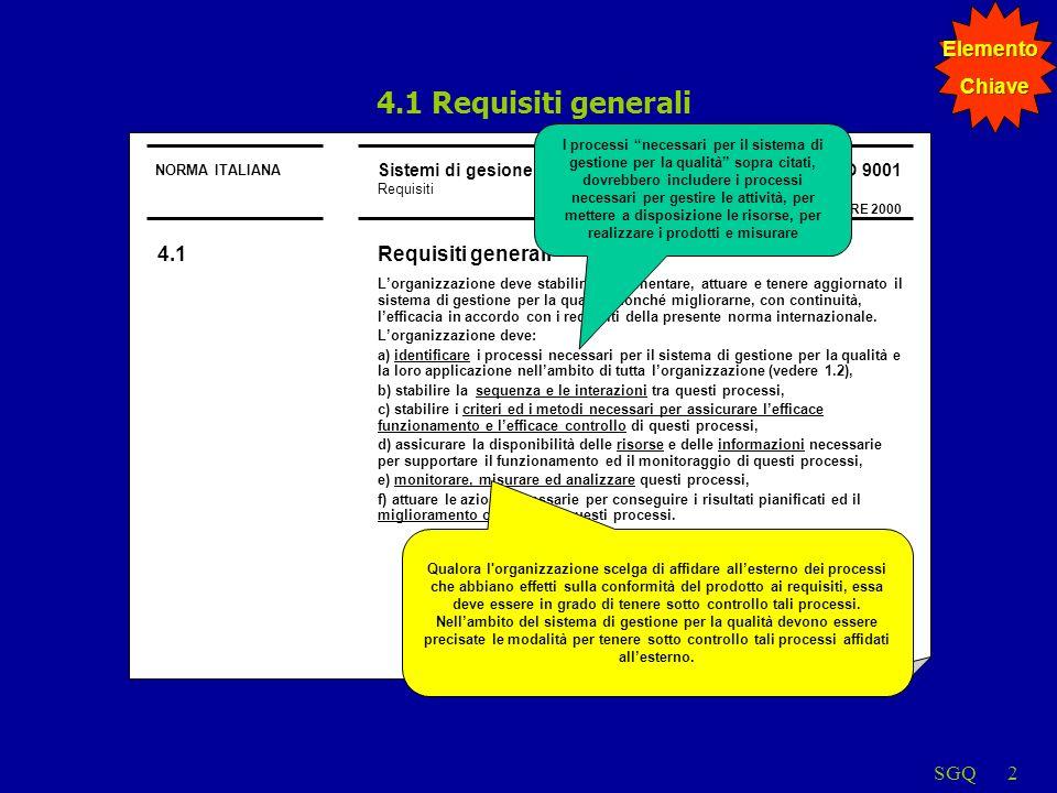 4.1 Requisiti generali Elemento Chiave 4.1 Requisiti generali