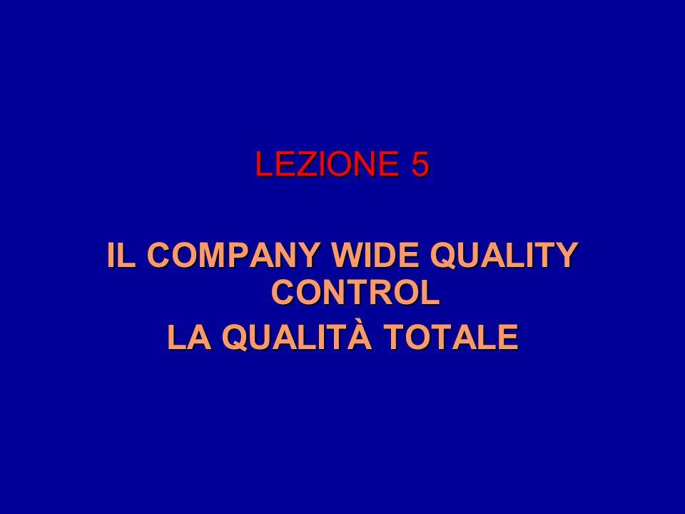 IL COMPANY WIDE QUALITY CONTROL