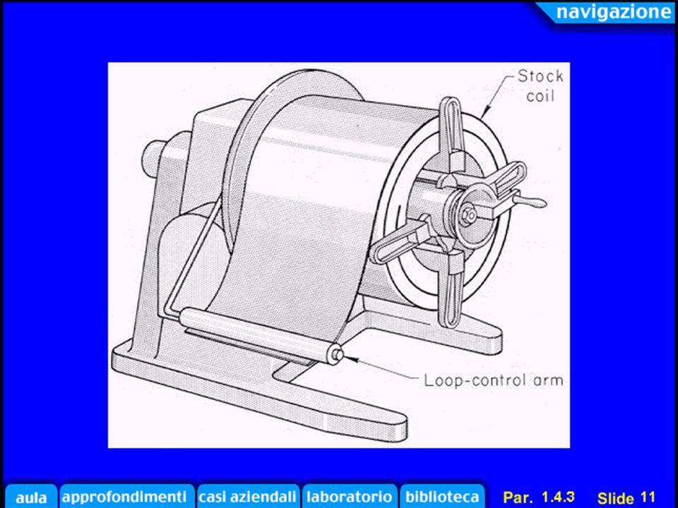 Par.1.4.3-slide 11a