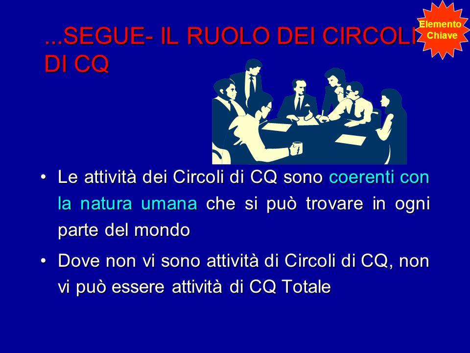 ...SEGUE- IL RUOLO DEI CIRCOLI DI CQ