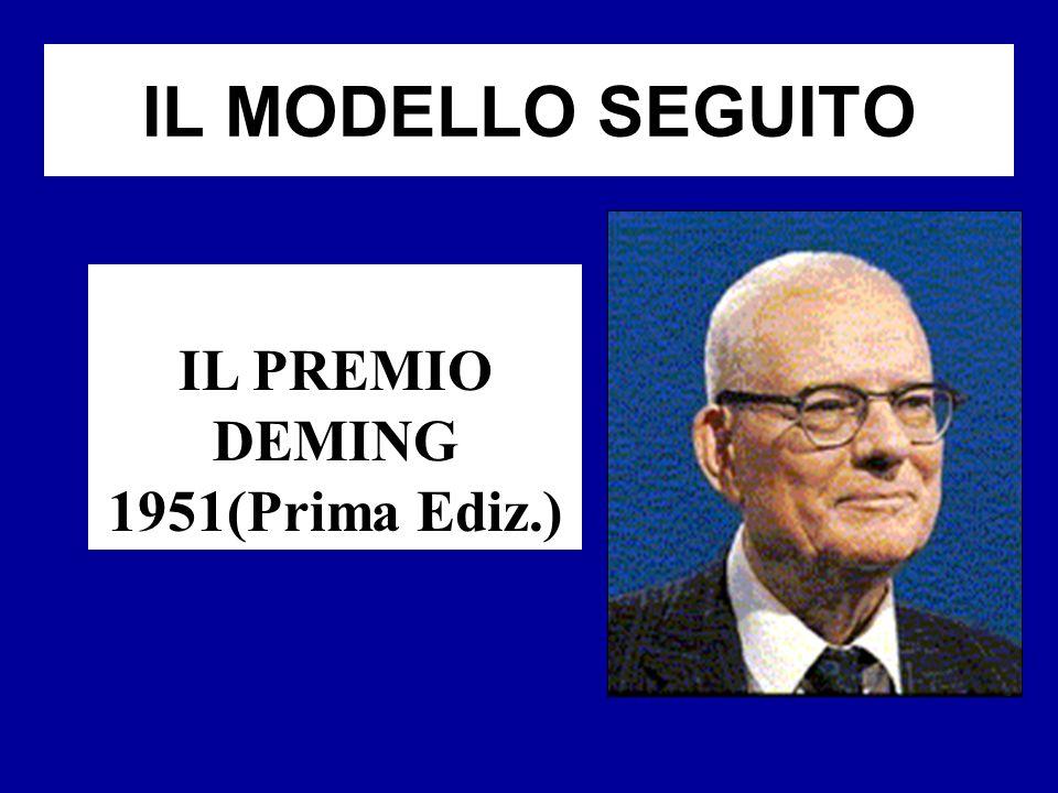 IL PREMIO DEMING 1951(Prima Ediz.)
